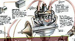 Контактна система за запалване