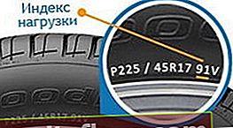 Індекс навантаження шини
