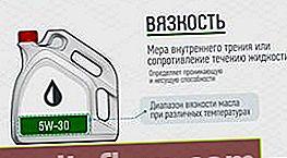 Вискозитет на моторното масло