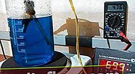 Kontroll av kylvätsketemperaturgivaren