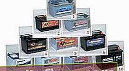 Рейтинг кращих акумуляторів для авто