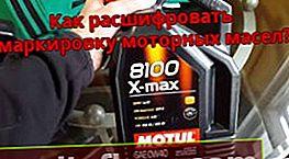 Маркировка на моторното масло