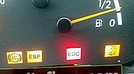 Помилка EDC