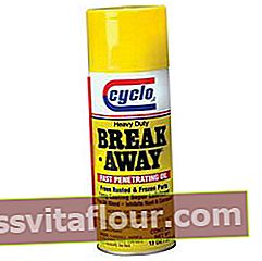 Cyclo Break-Away Penetrating