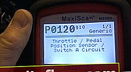 P0120 - Значення коду помилки
