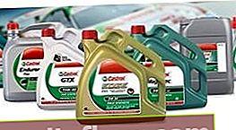 Моторно масло Castrol