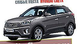 Schwächen Hyundai Creta