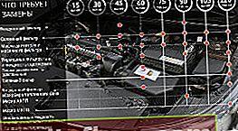 Наредби за поддръжка на Kia Rio 4