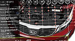 Наредби за поддръжка на Kia Sportage 3