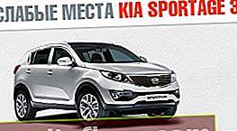 Слабости Kia Sportage 3